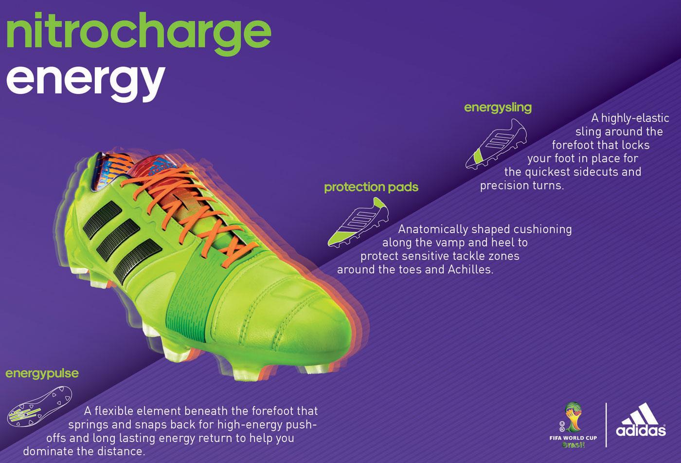 Adidas Nitrocharge 1.0 TRX FG Samba Edition solar Slime