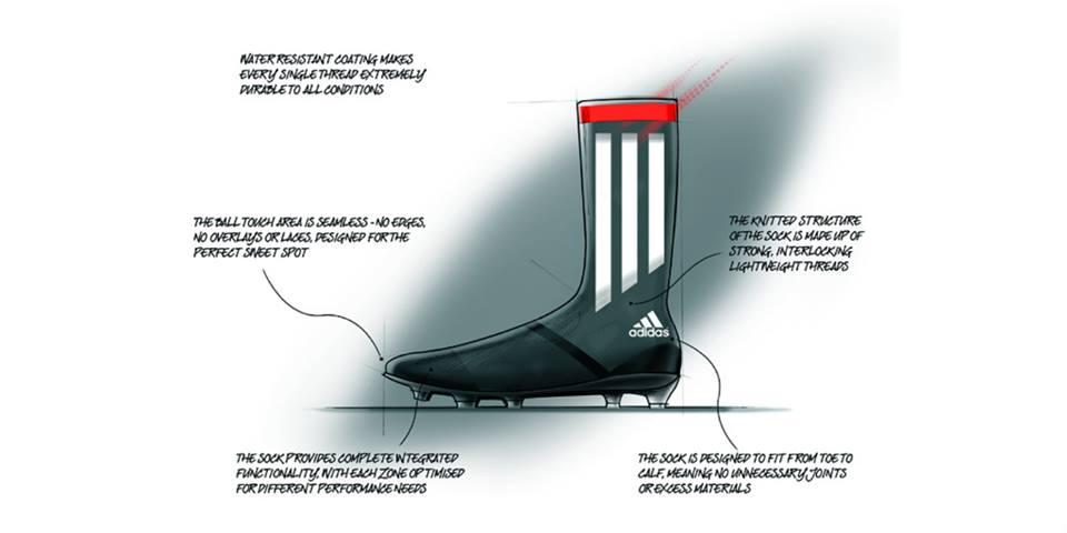 Das Adidas Primeknit Konzept